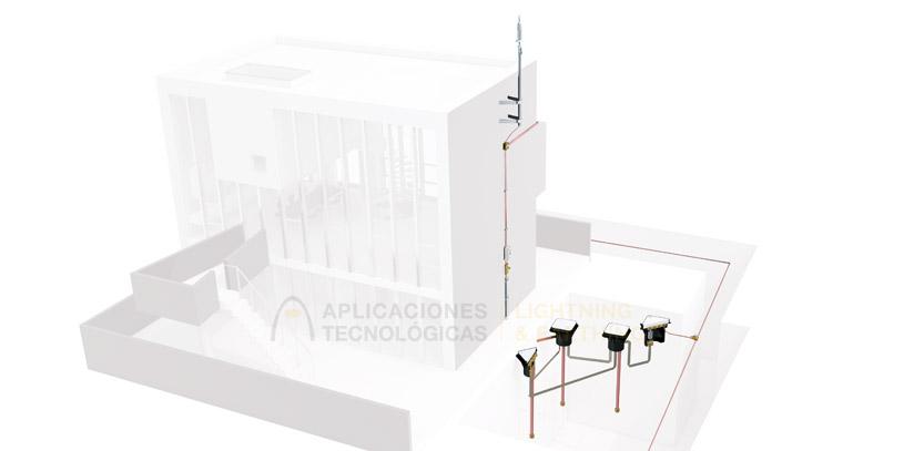 Instalação de um para-raios com dispositivo de ionização