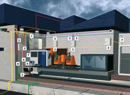 Como desenhar um sistema de protecção contra sobretensões para instalações industriais.