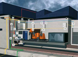 How to design a surge protection system for industrial installations