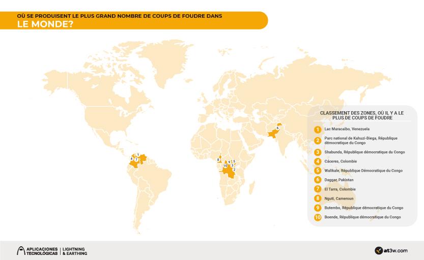 Les endroits où la foudre frappe le plus en Espagne et dans le monde