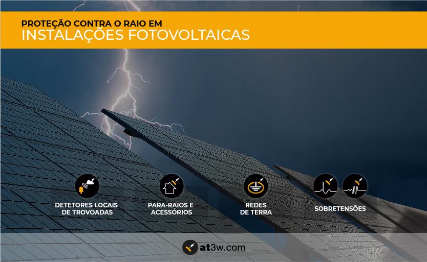 Proteção contra o raio em instalações fotovoltaicas