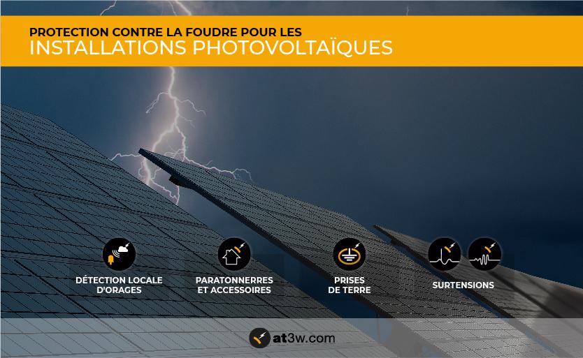 Protection contre la foudre pour les installations photovoltaïques