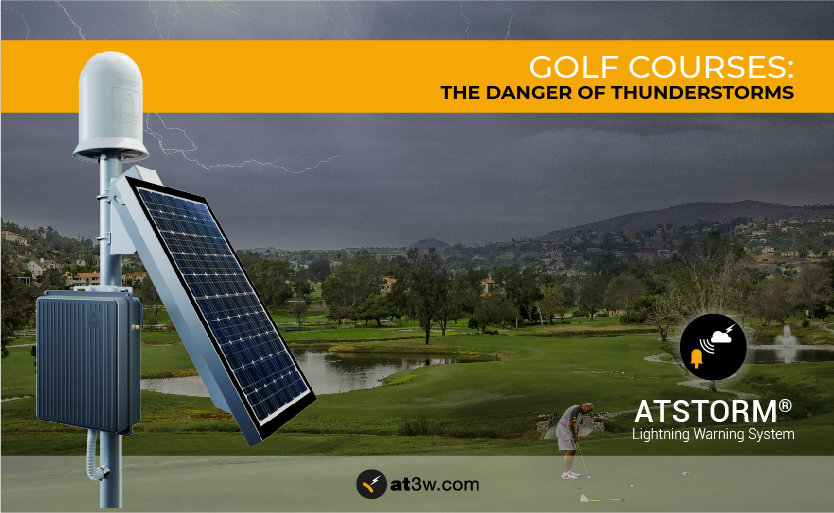 thunderstorms in golf courses, storm detection
