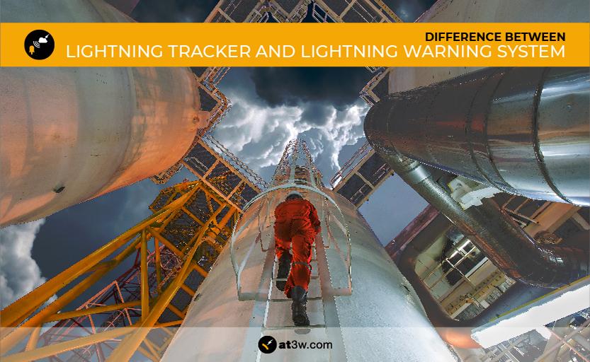 thunderstorm detectors, UNE-EN IEC 62793